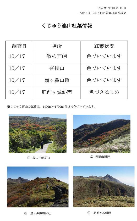 沓掛山~扇ガ鼻2014.10.17